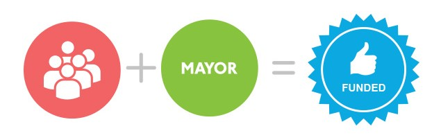 Mayor-Crowdfunding