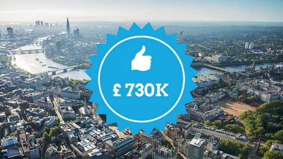 Mayor of London crowdfunding programme