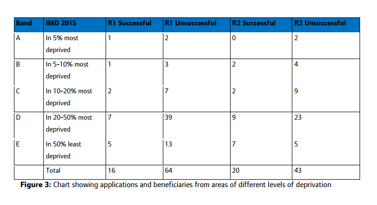 social-impacts-of-mcp-final-publication-figure-3